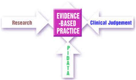 717 Good Research Paper Topics My Speech Class